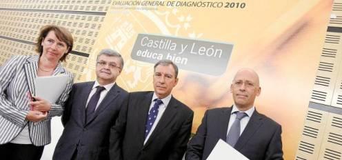 Equipo de educación de la Junta de Castilla y León. Principales responsables de los recortes
