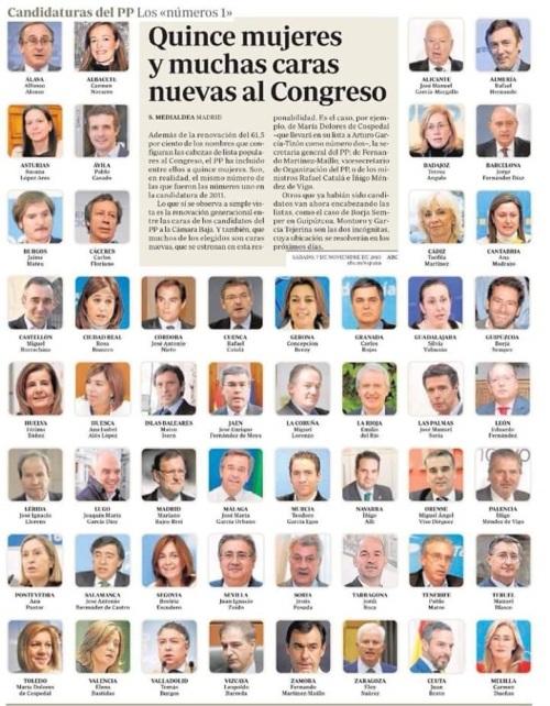 Cabeza de las candidaturas del PP en provincias.