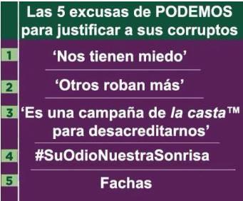 Inútiles argumentos del mundo Podemita, como reflejo del odio que destilan.