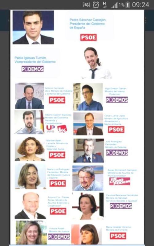 """Presunto Gobierno del PSOE con """"Podemos"""""""