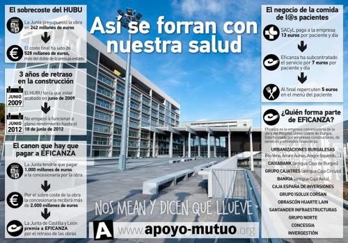 HUBU: un tema que ya huele y del que los parlamentarios de Castilla y León no se enteran.