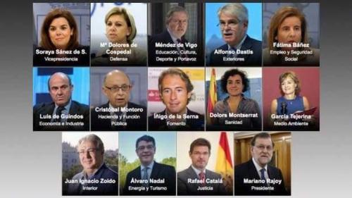 Gobierno de Rajoy tras la abstención del PSOE por miedo a quedar descabezado y destrozado.