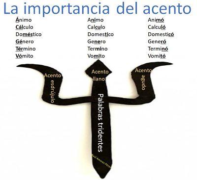 palabras_tridentes