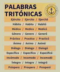 Palabrastritonicas1